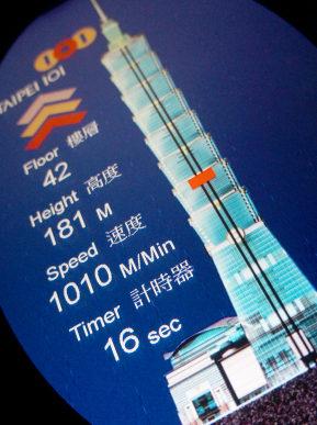 My (blog's) elevator pitch